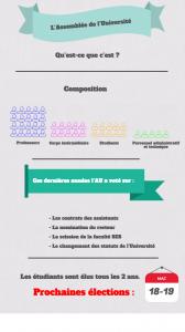 Infographie-AU